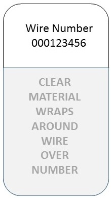 Self Laminating Wire Markers